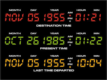 Akrylbilde  Back to the future countdowns