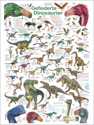 Aluminiumsbilde  Feathered dinosaurs - Planet Poster Editions