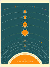 Galleriprint  The Solar System I - Jazzberry Blue