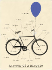 Plakat Anatomy of a Bicycle